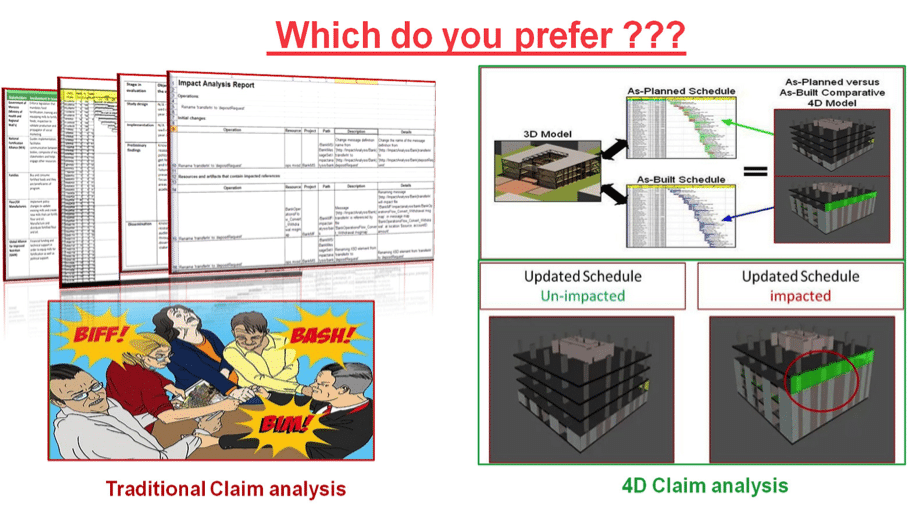 traditional claim analysis vs. 4D claim analysis