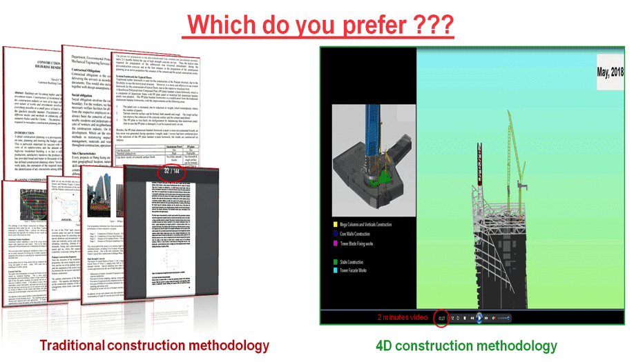 traditional construction vs. 4D construction