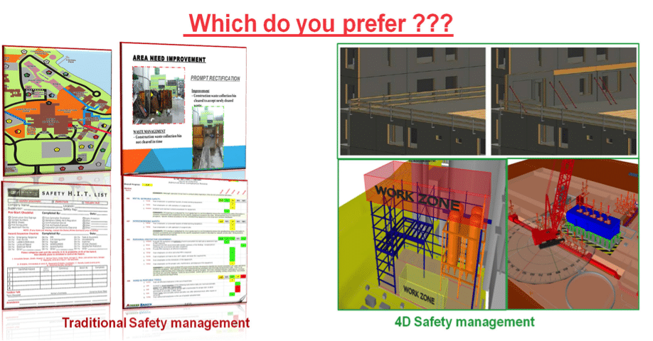 traditional safety management vs. 4D safety management
