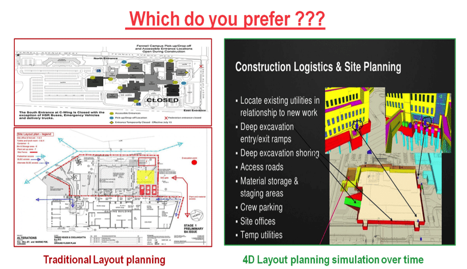 traditional layout planning vs. 4D layout planning